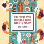 [PDF] [EPUB] Philippine Food, Cooking, and Dining Dictionary Download