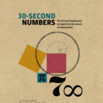 [PDF] [EPUB] 30-Second Numbers: The 50 key topics for understanding numbers and how we use them Download