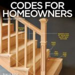 [PDF] [EPUB] Codes for Homeowners: Electrical – Mechanical – Plumbing – Building – Current with 2015-2017 Codes Download